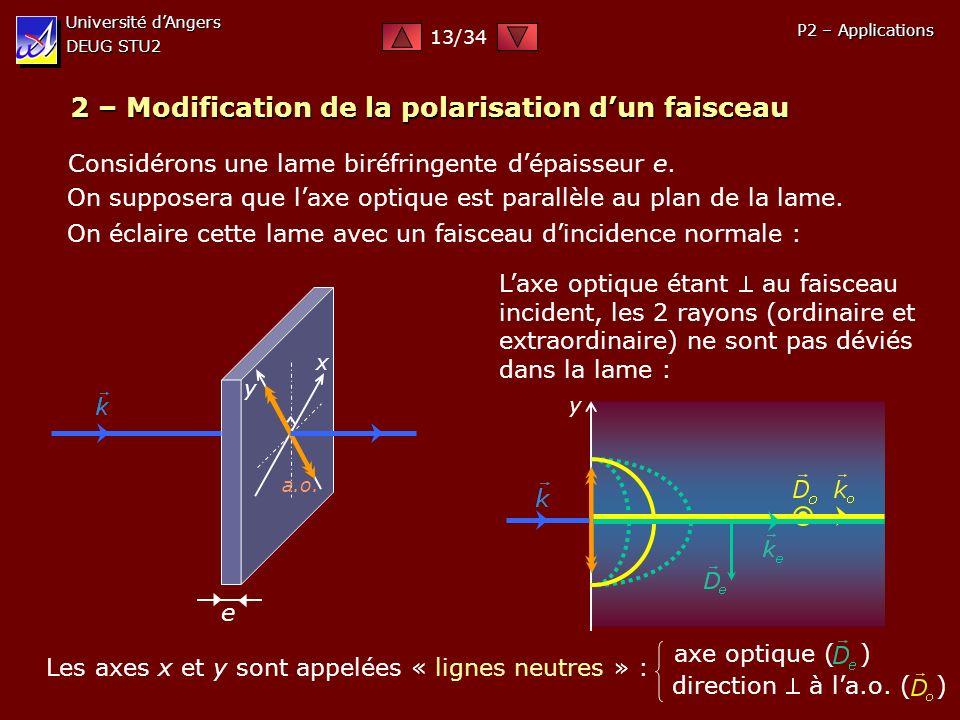 Université dAngers DEUG STU2 P2 – Applications 2 – Modification de la polarisation dun faisceau Considérons une lame biréfringente dépaisseur e. On su
