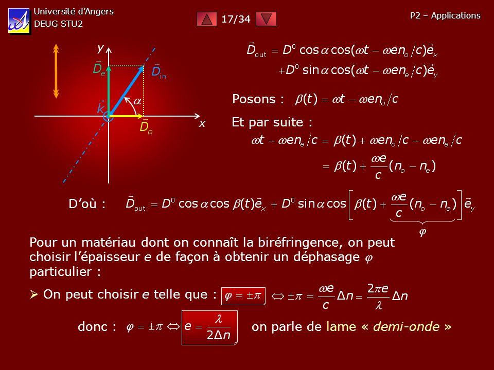 Université dAngers DEUG STU2 P2 – Applications y x Posons : Et par suite : Doù : Pour un matériau dont on connaît la biréfringence, on peut choisir lé