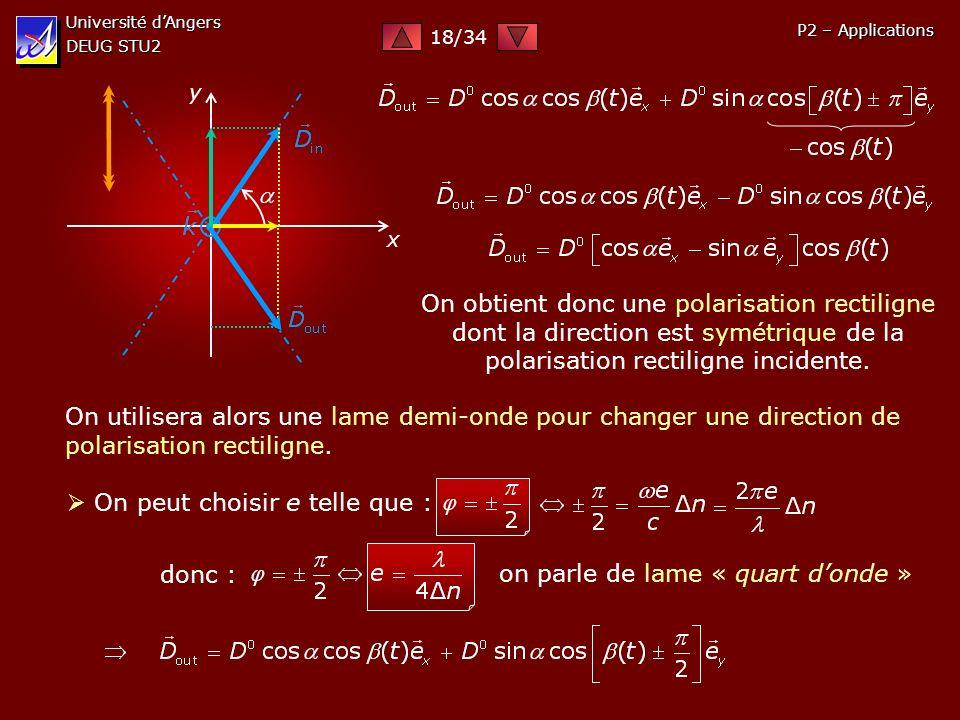 Université dAngers DEUG STU2 P2 – Applications y x On obtient donc une polarisation rectiligne dont la direction est symétrique de la polarisation rec
