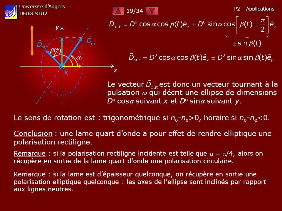 Université dAngers DEUG STU2 P2 – Applications y x Le vecteur est donc un vecteur tournant à la pulsation qui décrit une ellipse de dimensions D o cos
