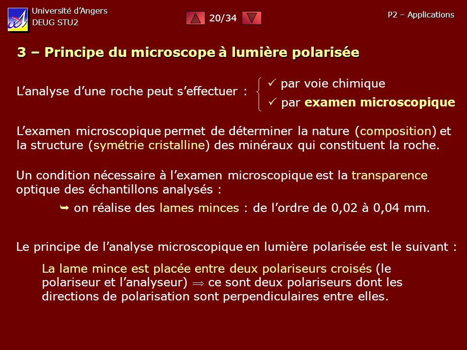Université dAngers DEUG STU2 P2 – Applications 3 – Principe du microscope à lumière polarisée Lanalyse dune roche peut seffectuer : par voie chimique