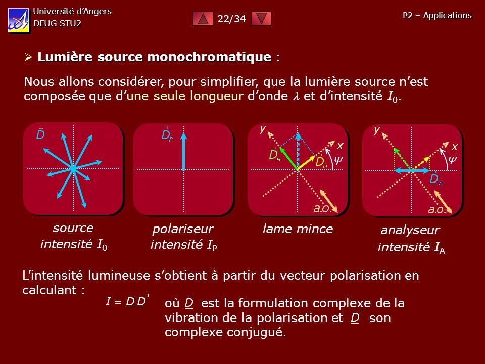 x y Université dAngers DEUG STU2 P2 – Applications Lumière source monochromatique : Nous allons considérer, pour simplifier, que la lumière source nes