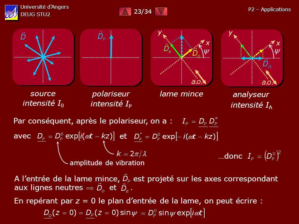 Université dAngers DEUG STU2 P2 – Applications Par conséquent, après le polariseur, on a : source intensité I 0 polariseur intensité I P lame mince x