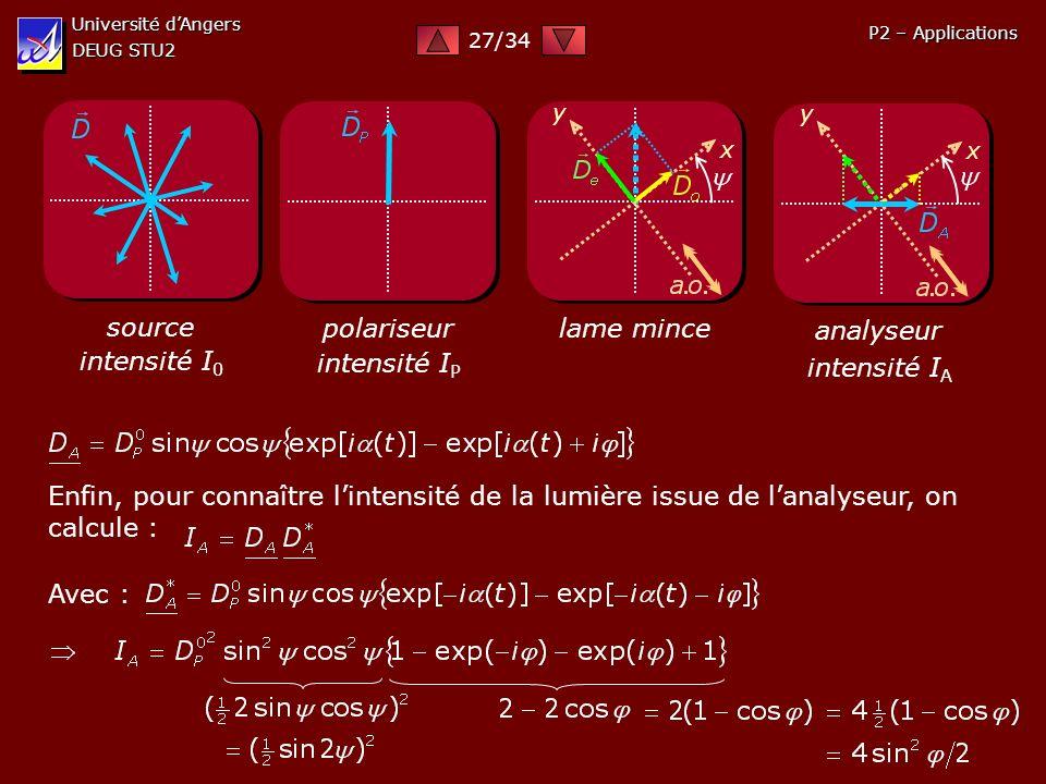 Université dAngers DEUG STU2 P2 – Applications source intensité I 0 polariseur intensité I P lame mince x y analyseur x y intensité I A Enfin, pour co