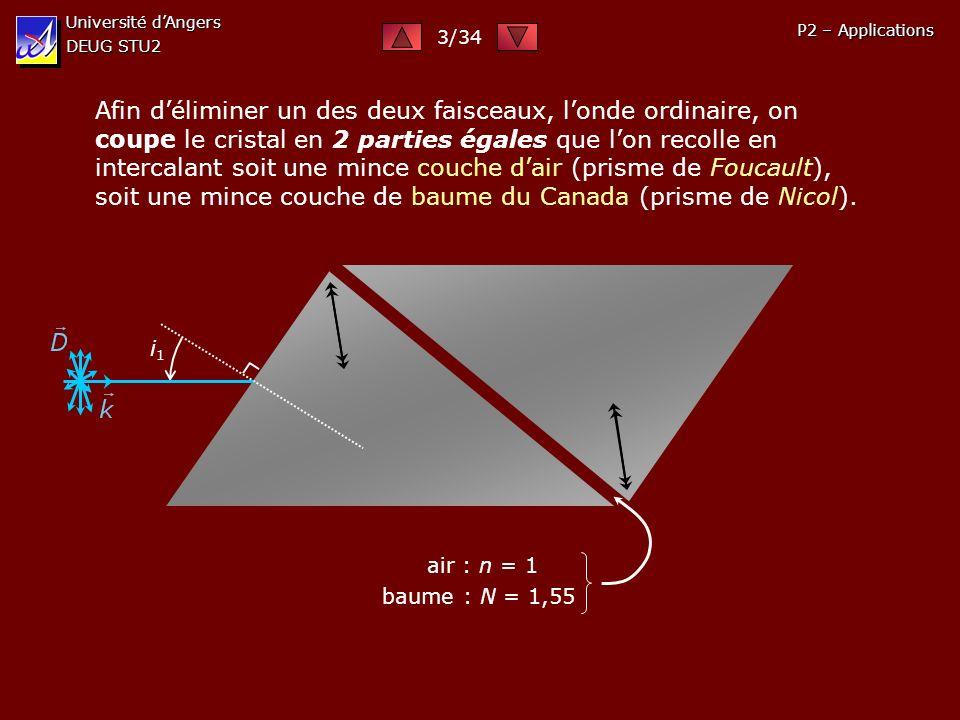 Université dAngers DEUG STU2 P2 – Applications Afin déliminer un des deux faisceaux, londe ordinaire, on coupe le cristal en 2 parties égales que lon