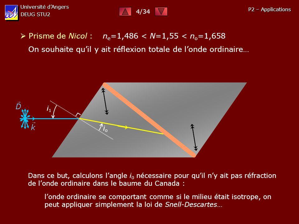 Université dAngers DEUG STU2 P2 – Applications Prisme de Nicol : i1i1 n e =1,486 < N=1,55 < n o =1,658 On souhaite quil y ait réflexion totale de lond