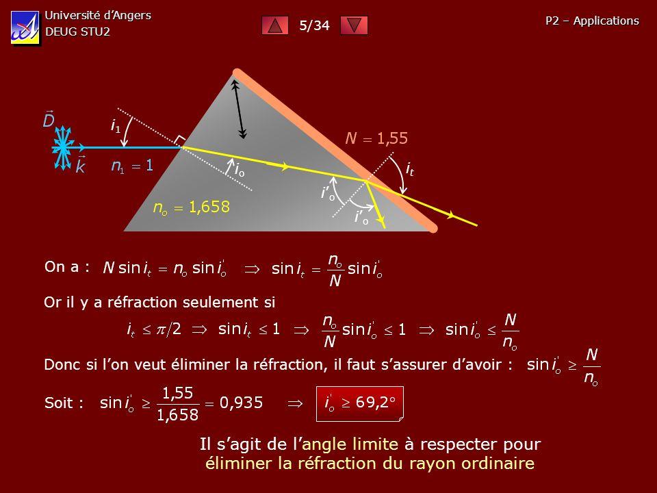i1i1 ioio i o Université dAngers DEUG STU2 P2 – Applications i o itit On a : Or il y a réfraction seulement si Donc si lon veut éliminer la réfraction