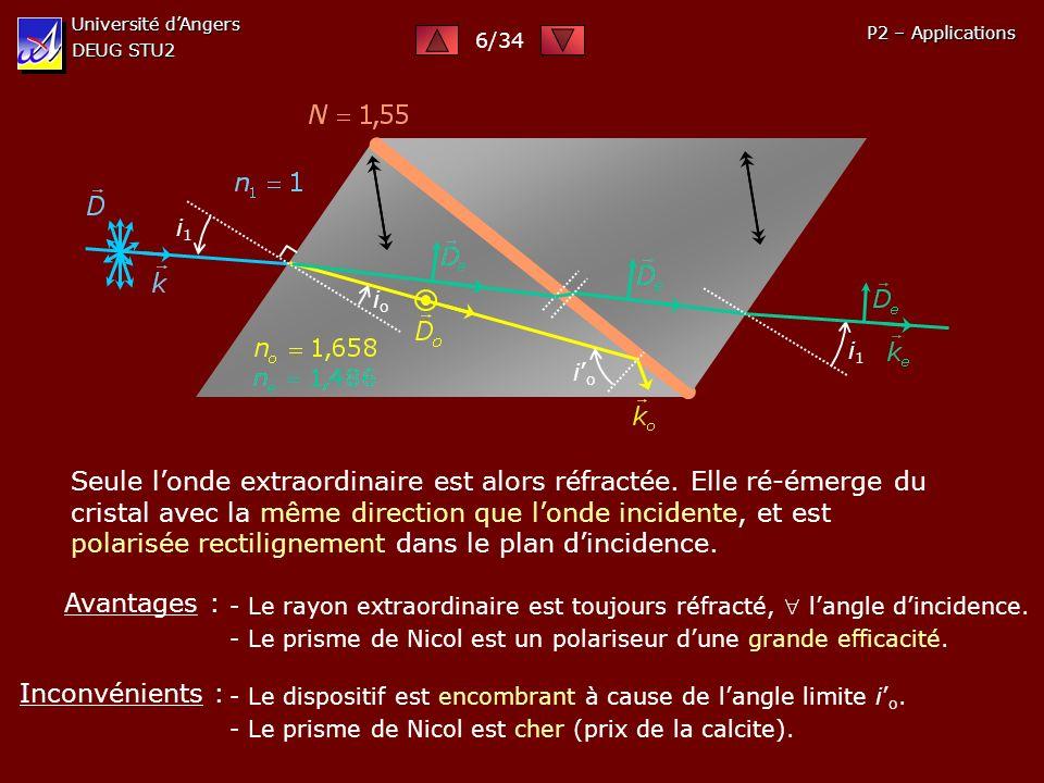 i1i1 ioio i o Université dAngers DEUG STU2 P2 – Applications Seule londe extraordinaire est alors réfractée. Elle ré-émerge du cristal avec la même di