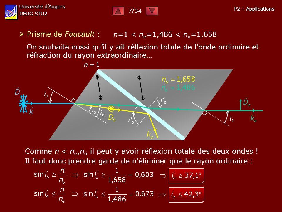 Université dAngers DEUG STU2 P2 – Applications Prisme de Foucault : n=1 < n e =1,486 < n o =1,658 On souhaite aussi quil y ait réflexion totale de lon