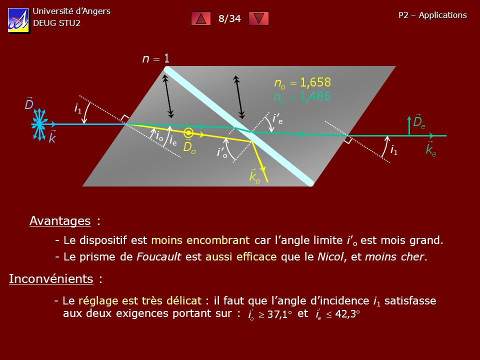 Université dAngers DEUG STU2 P2 – Applications i1i1 ioio ioio i1i1 ieie ieie Avantages : - Le dispositif est moins encombrant car langle limite i o es