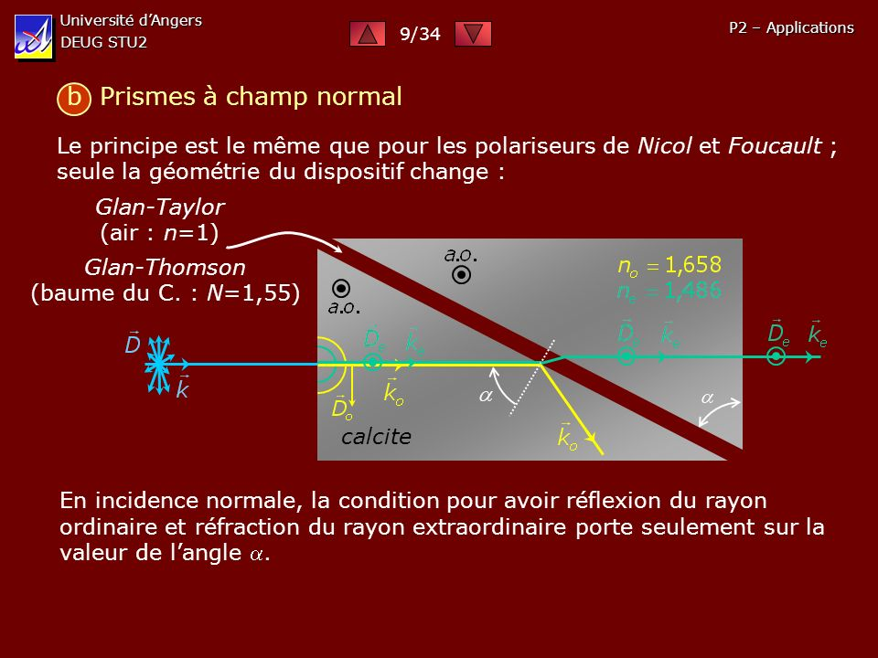 calcite Université dAngers DEUG STU2 P2 – Applications b Prismes à champ normal Le principe est le même que pour les polariseurs de Nicol et Foucault