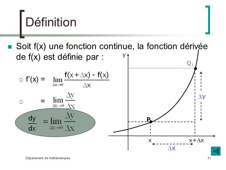 Département de mathématiques11 Soit f(x) une fonction continue, la fonction dérivée de f(x) est définie par : f(x) = = y Définition x y P Q1Q1 x x+x
