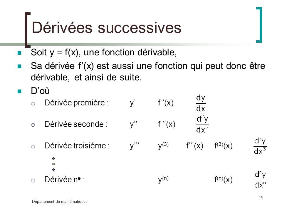 Département de mathématiques 14 Dérivées successives Soit y = f(x), une fonction dérivable, Sa dérivée f(x) est aussi une fonction qui peut donc être