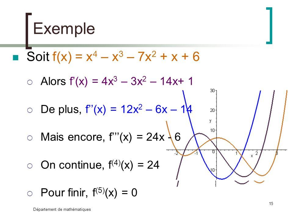 Département de mathématiques 15 Exemple Soit f(x) = x 4 – x 3 – 7x 2 + x + 6 Alors f(x) = 4x 3 – 3x 2 – 14x+ 1 De plus, f(x) = 12x 2 – 6x – 14 Mais en