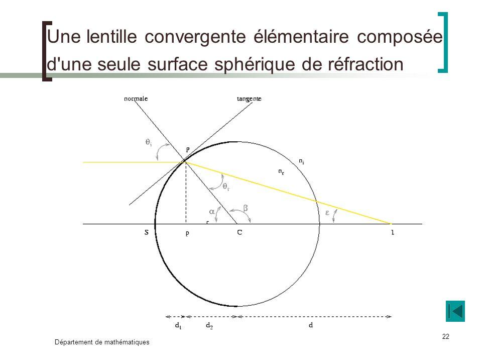 Département de mathématiques 22 Une lentille convergente élémentaire composée d'une seule surface sphérique de réfraction