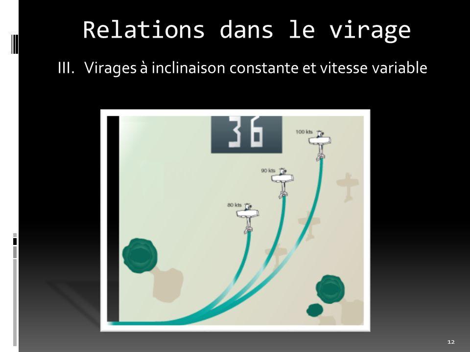 Relations dans le virage III.Virages à inclinaison constante et vitesse variable 12