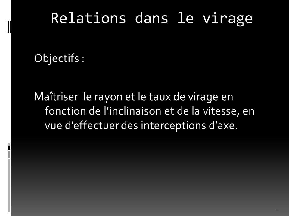 Relations dans le virage Objectifs : Maîtriser le rayon et le taux de virage en fonction de linclinaison et de la vitesse, en vue deffectuer des inter