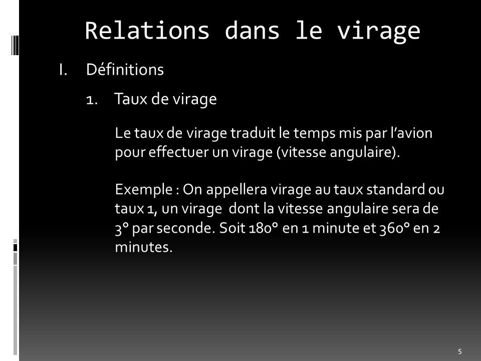 Relations dans le virage I.Définitions 1.Taux de virage Le taux de virage traduit le temps mis par lavion pour effectuer un virage (vitesse angulaire)