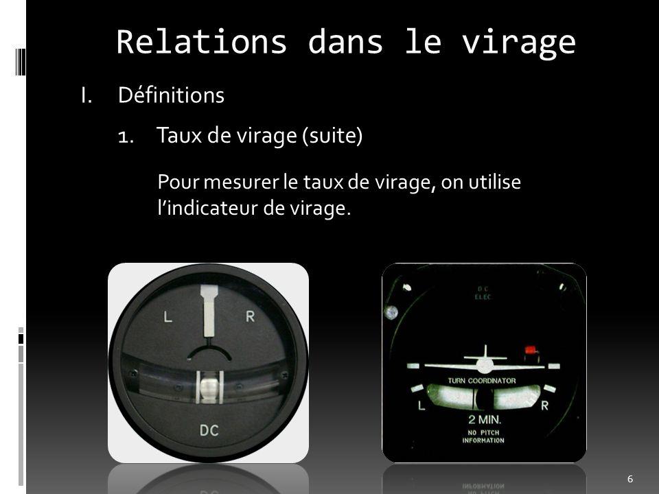 Relations dans le virage I.Définitions 1.Taux de virage (suite) Pour mesurer le taux de virage, on utilise lindicateur de virage. 6