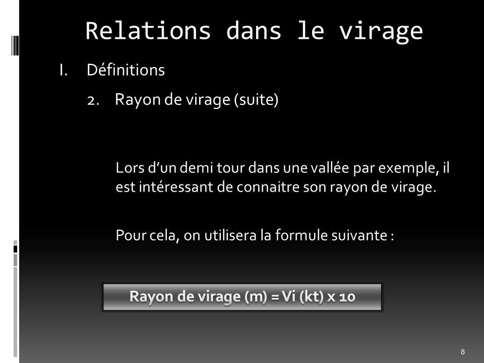 Relations dans le virage I.Définitions 2.Rayon de virage (suite) Lors dun demi tour dans une vallée par exemple, il est intéressant de connaitre son r