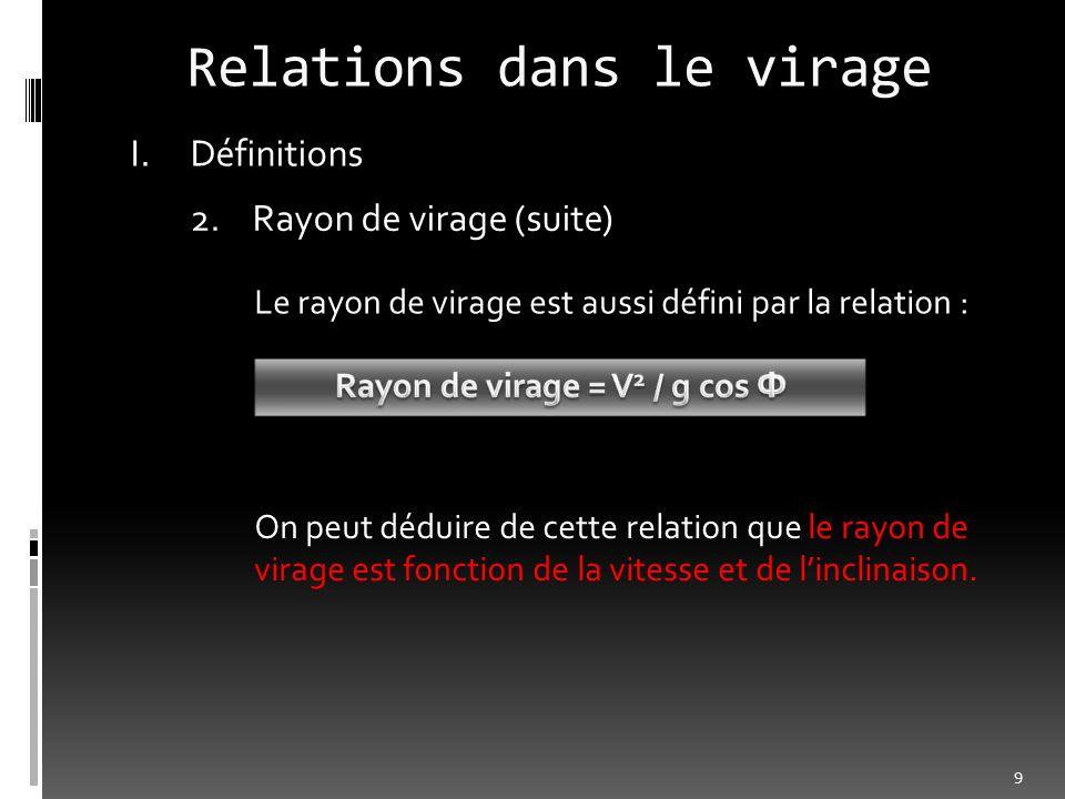 Relations dans le virage I.Définitions 2.Rayon de virage (suite) Le rayon de virage est aussi défini par la relation : On peut déduire de cette relati