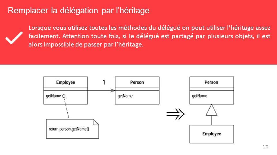 20 Remplacer la délégation par lhéritage Lorsque vous utilisez toutes les méthodes du délégué on peut utiliser lhéritage assez facilement.