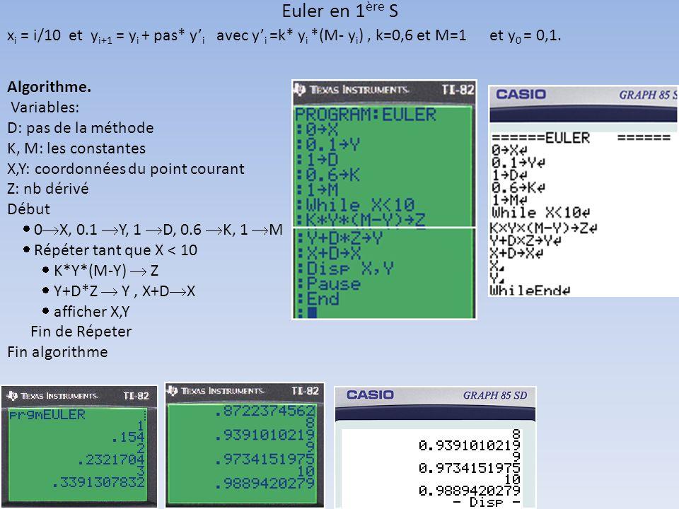 Euler en 1 ère S x i = i/10 et y i+1 = y i + pas* y i avec y i =k* y i *(M- y i ), k=0,6 et M=1 et y 0 = 0,1. Algorithme. Variables: D: pas de la méth