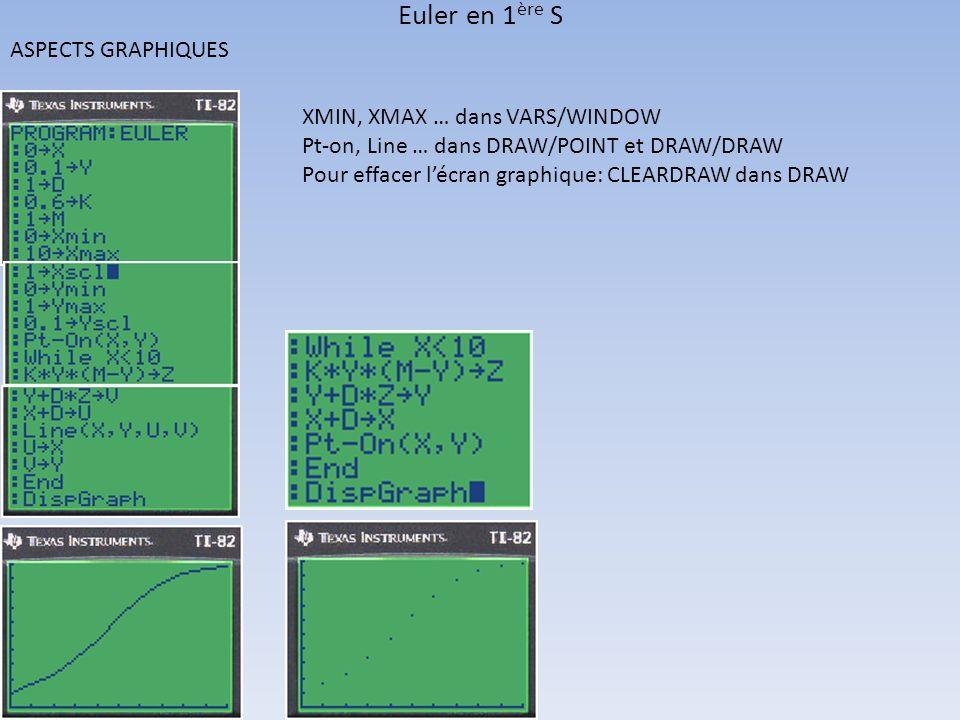 Euler en 1 ère S ASPECTS GRAPHIQUES XMIN, XMAX … dans VARS/WINDOW Pt-on, Line … dans DRAW/POINT et DRAW/DRAW Pour effacer lécran graphique: CLEARDRAW