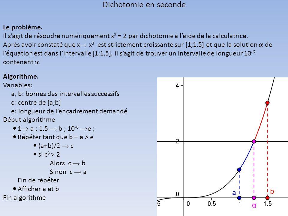 Le problème. Il sagit de résoudre numériquement x 3 = 2 par dichotomie à laide de la calculatrice. Après avoir constaté que x x 3 est strictement croi