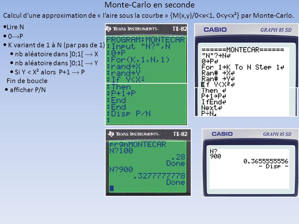 Monte-Carlo en seconde Calcul dune approximation de « laire sous la courbe » {M(x,y)/0<x<1, 0<y<x²} par Monte-Carlo. Lire N 0 P K variant de 1 à N (pa