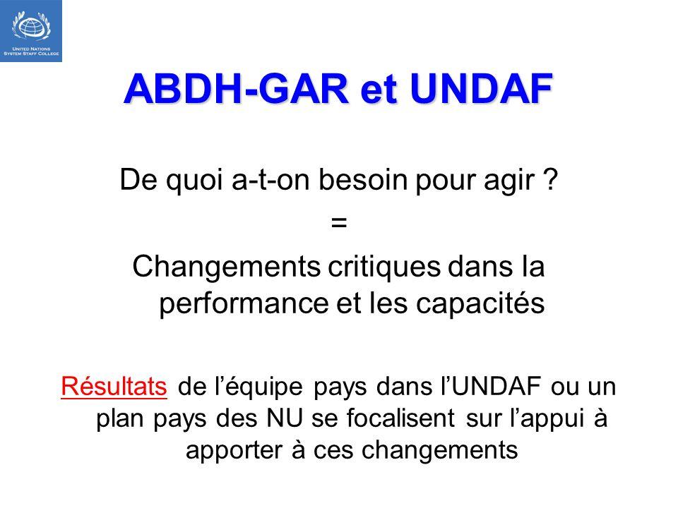 ABDH-GAR et UNDAF De quoi a-t-on besoin pour agir ? = Changements critiques dans la performance et les capacités Résultats de léquipe pays dans lUNDAF