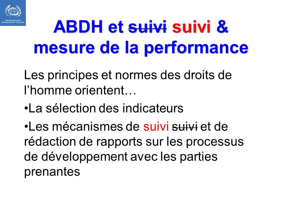ABDH et suivi suivi & mesure de la performance Les principes et normes des droits de lhomme orientent… La sélection des indicateurs Les mécanismes de