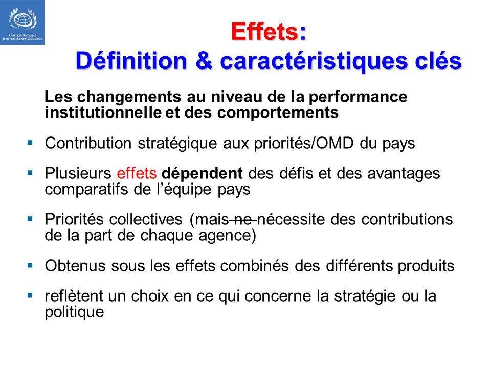 Les changements au niveau de la performance institutionnelle et des comportements Contribution stratégique aux priorités/OMD du pays Plusieurs effets