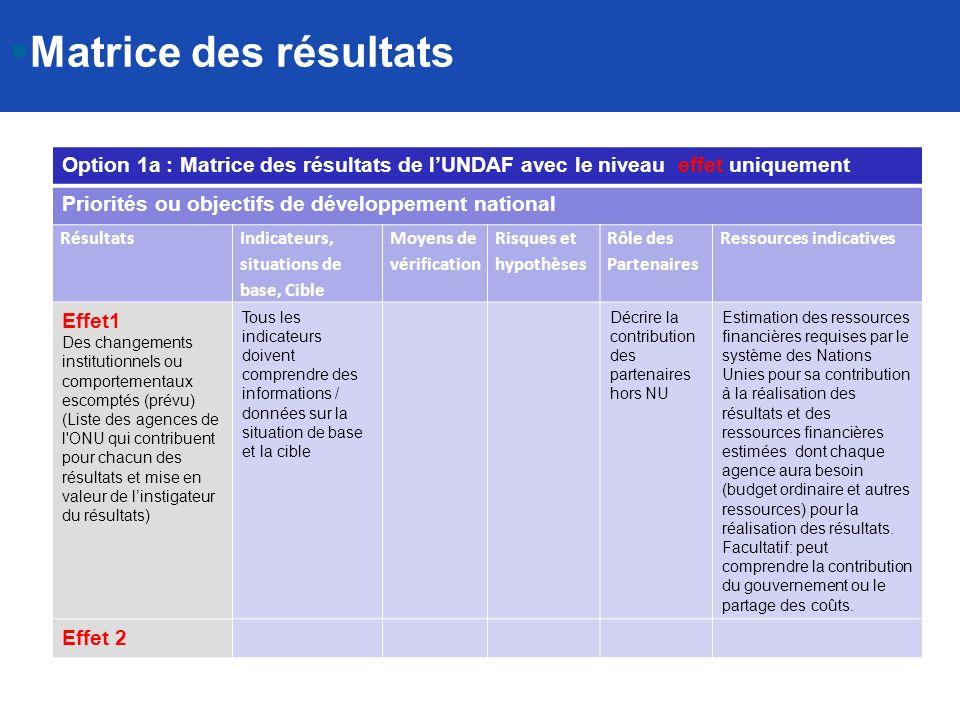 Matrice des résultats Option 1a : Matrice des résultats de lUNDAF avec le niveau effet uniquement Priorités ou objectifs de développement national Rés