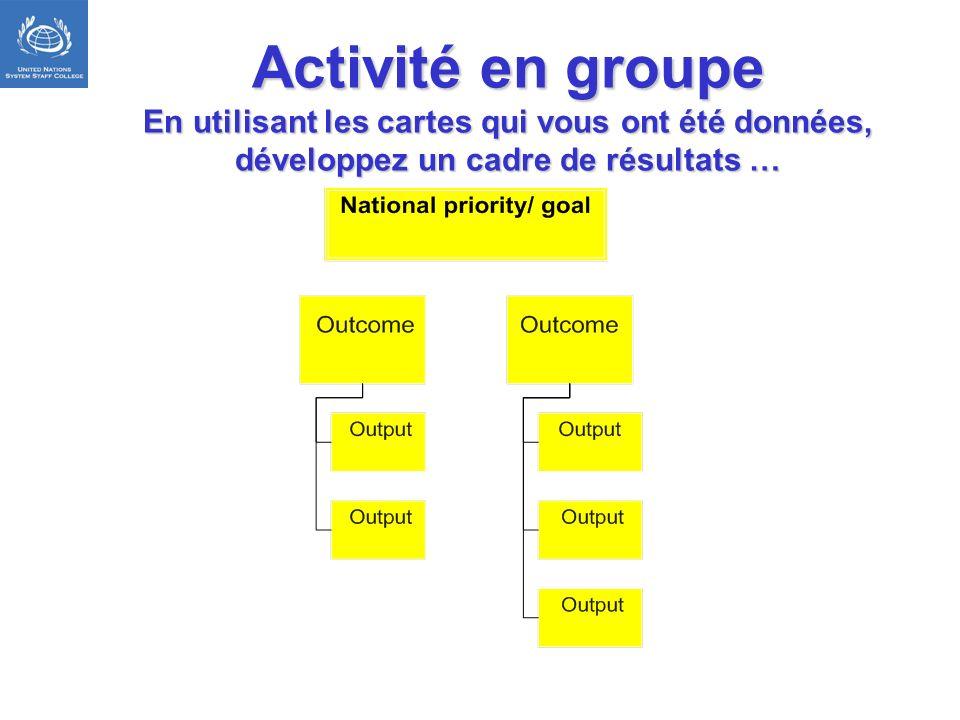 Activité en groupe En utilisant les cartes qui vous ont été données, développez un cadre de résultats …