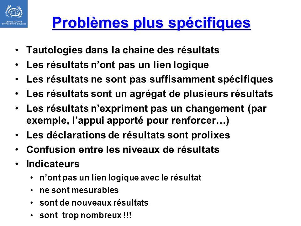Problèmes plus spécifiques Tautologies dans la chaine des résultats Les résultats nont pas un lien logique Les résultats ne sont pas suffisamment spéc