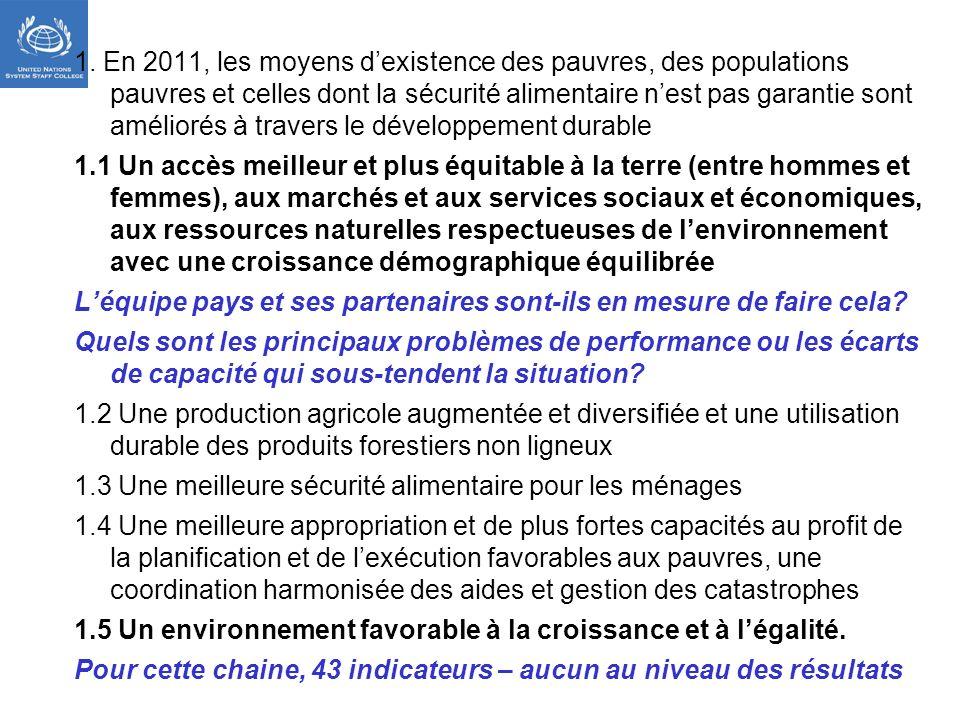 1. En 2011, les moyens dexistence des pauvres, des populations pauvres et celles dont la sécurité alimentaire nest pas garantie sont améliorés à trave