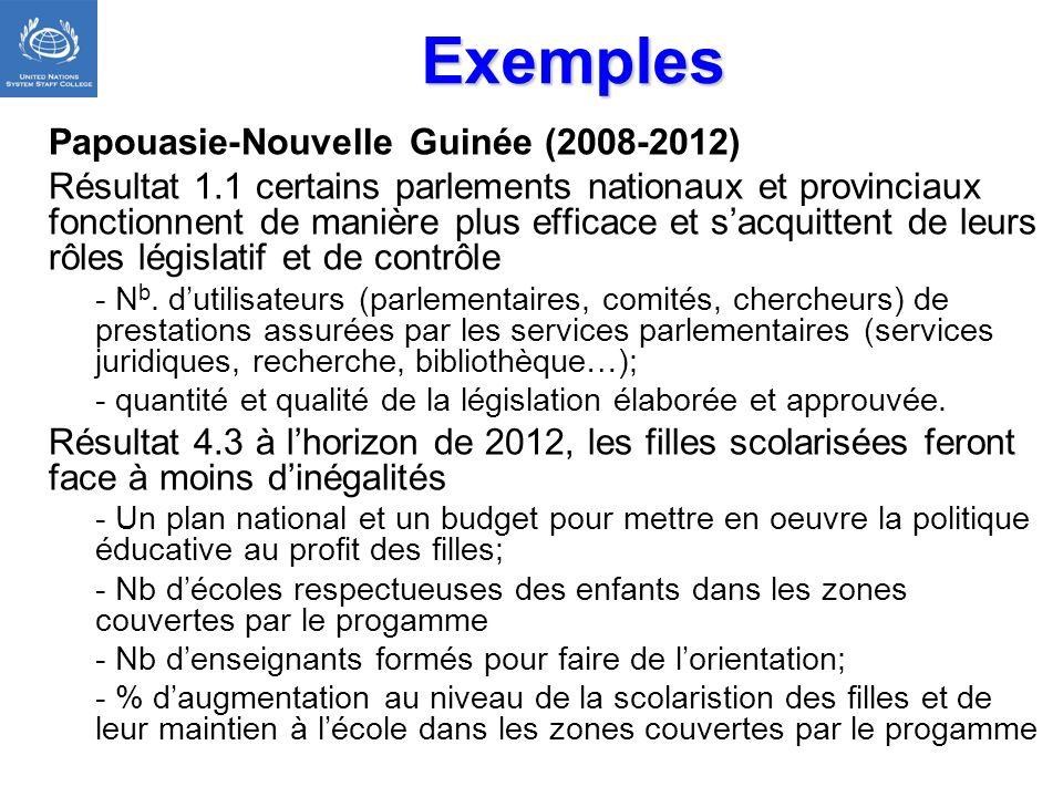 Exemples Papouasie-Nouvelle Guinée (2008-2012) Résultat 1.1 certains parlements nationaux et provinciaux fonctionnent de manière plus efficace et sacq