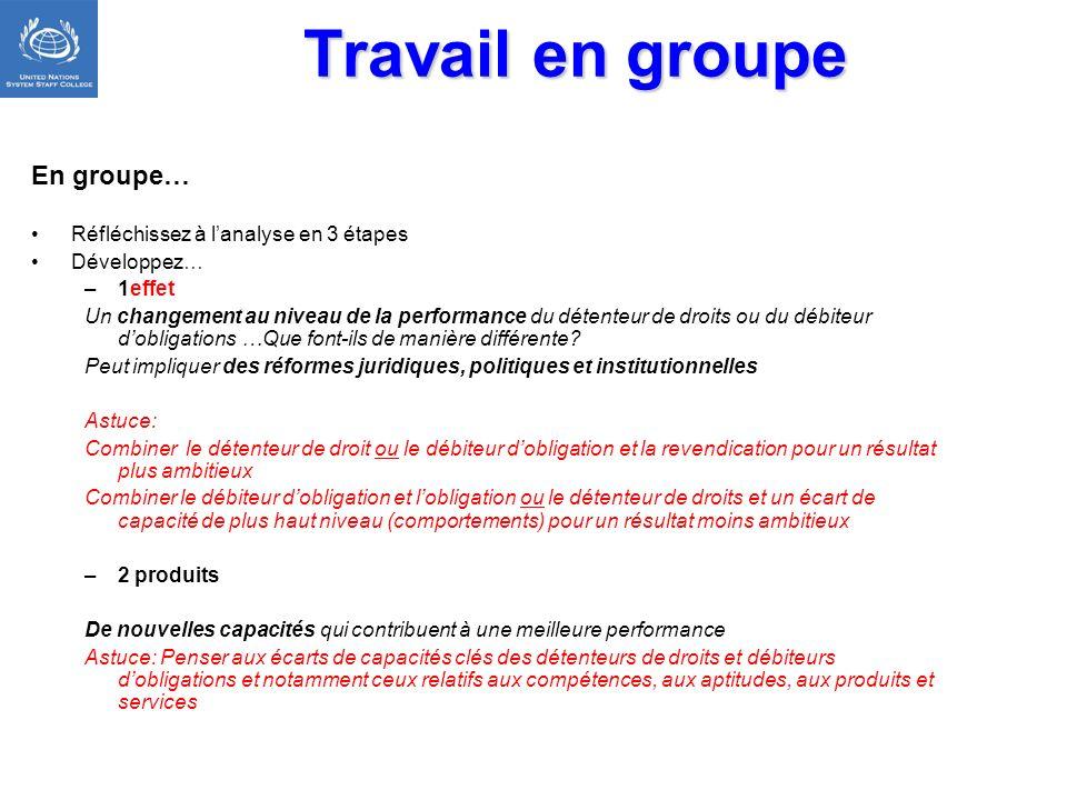 Travail en groupe En groupe… Réfléchissez à lanalyse en 3 étapes Développez… –1effet Un changement au niveau de la performance du détenteur de droits