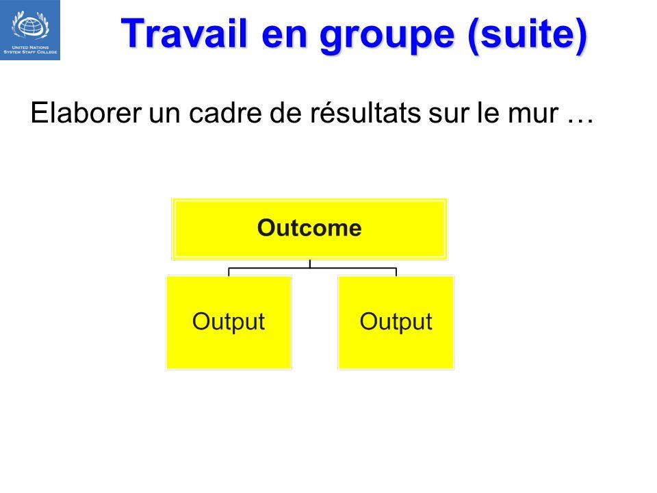 Travail en groupe (suite) Elaborer un cadre de résultats sur le mur …