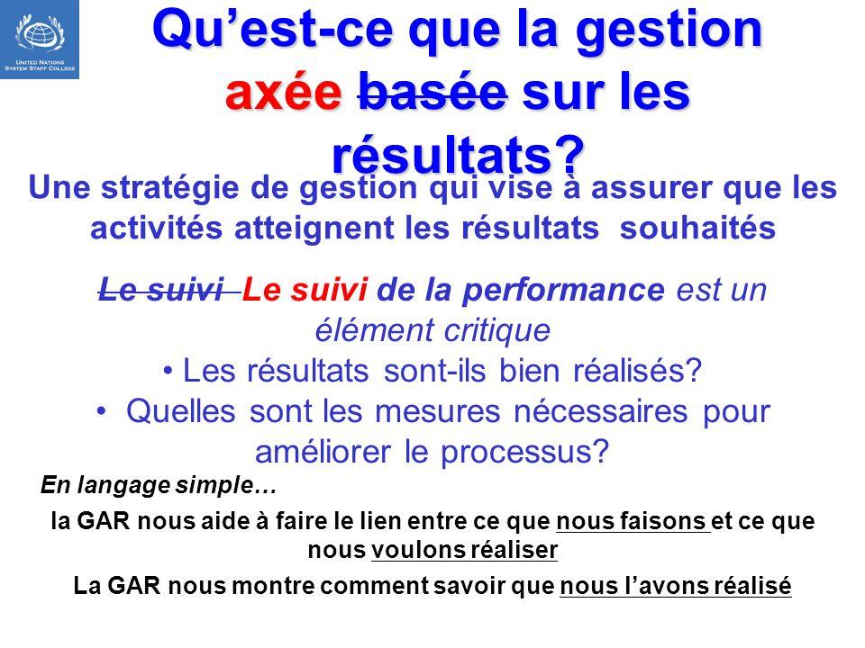 Le suivi Le suivi de la performance est un élément critique Les résultats sont-ils bien réalisés? Quelles sont les mesures nécessaires pour améliorer