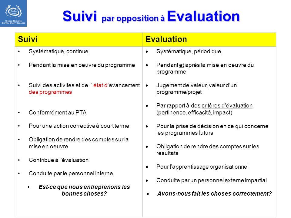 Suivi par opposition à Evaluation SuiviEvaluation Systématique, continue Pendant la mise en oeuvre du programme Suivi des activités et de l état davan