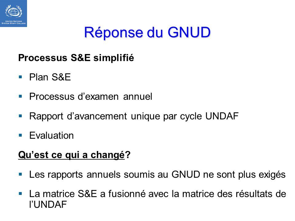Réponse du GNUD Processus S&E simplifié Plan S&E Processus dexamen annuel Rapport davancement unique par cycle UNDAF Evaluation Quest ce qui a changé?