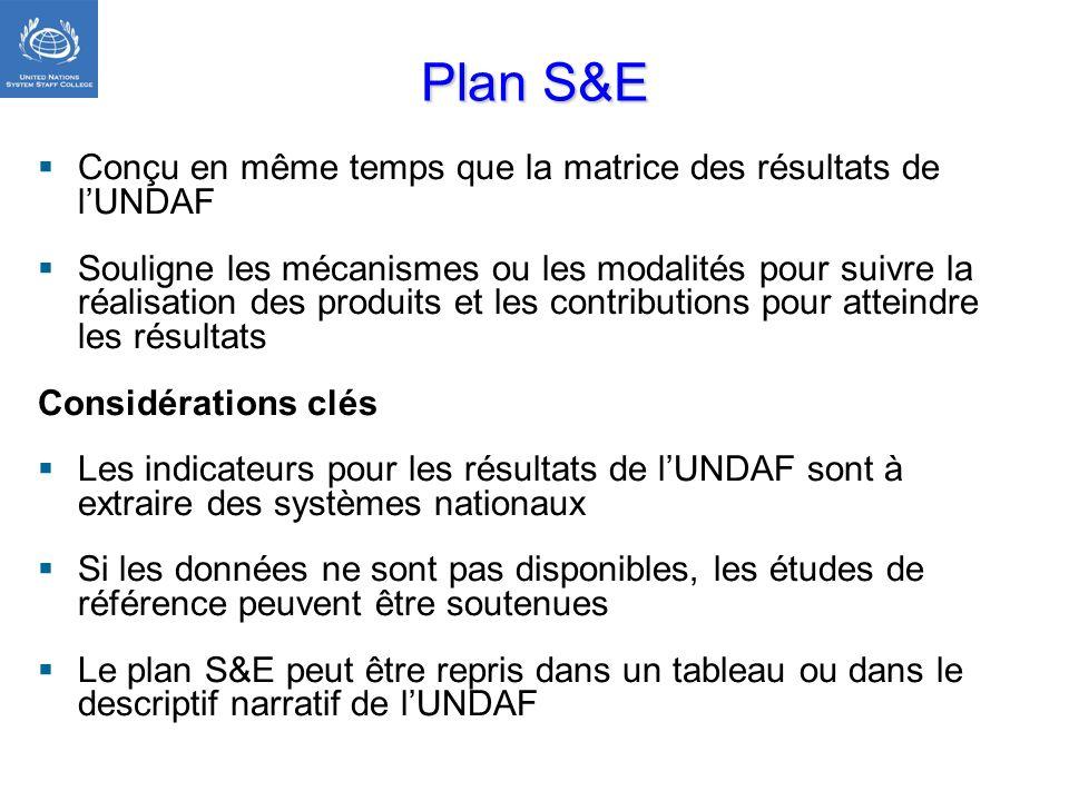 Plan S&E Conçu en même temps que la matrice des résultats de lUNDAF Souligne les mécanismes ou les modalités pour suivre la réalisation des produits e