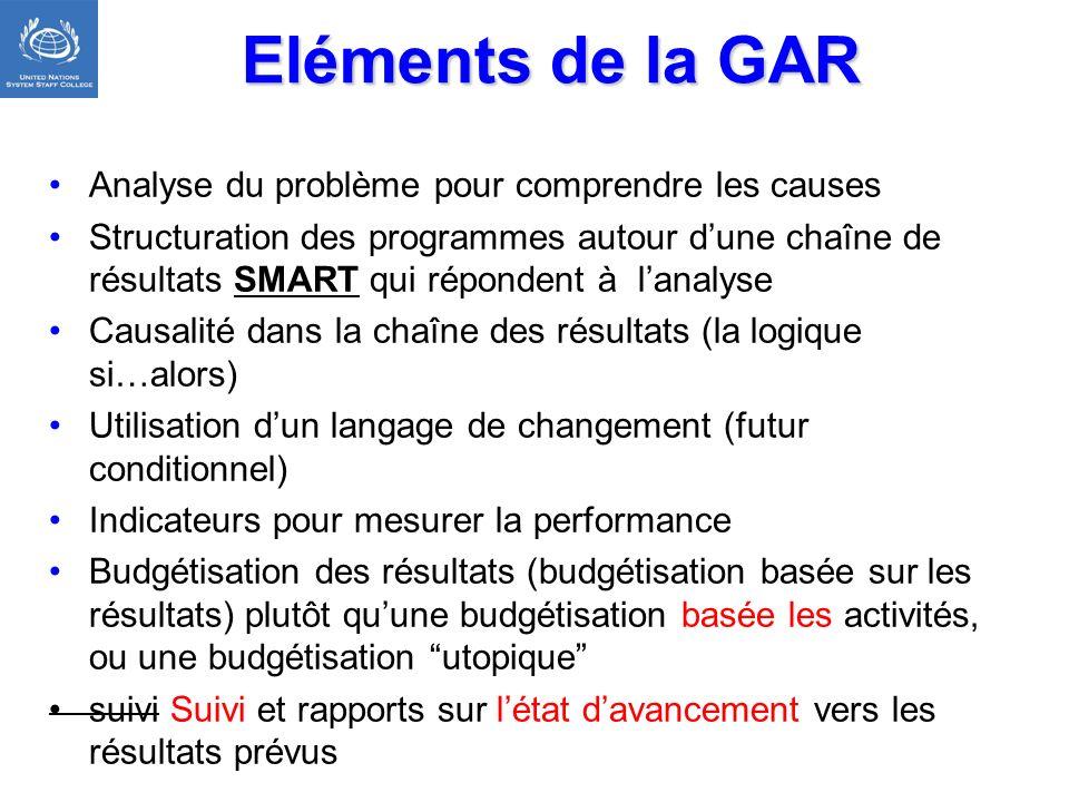 Eléments de la GAR Analyse du problème pour comprendre les causes Structuration des programmes autour dune chaîne de résultats SMART qui répondent à l