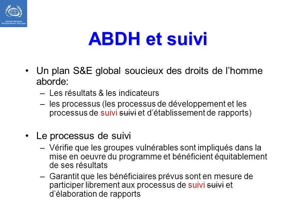 ABDH et suivi Un plan S&E global soucieux des droits de lhomme aborde: –Les résultats & les indicateurs –les processus (les processus de développement