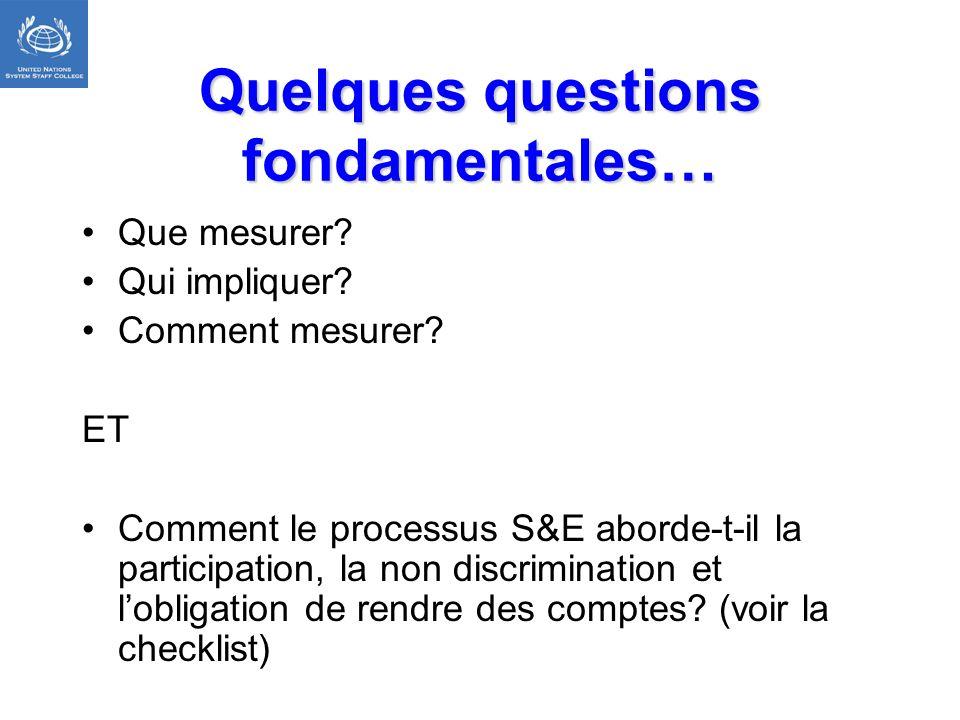 Quelques questions fondamentales… Que mesurer? Qui impliquer? Comment mesurer? ET Comment le processus S&E aborde-t-il la participation, la non discri