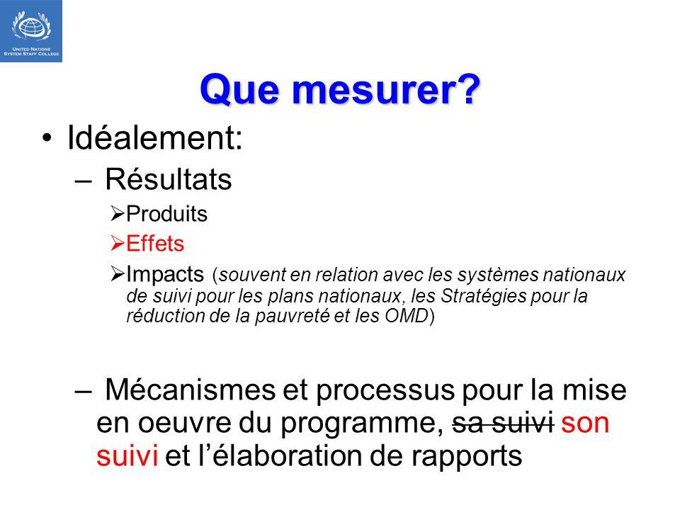 Que mesurer? Idéalement: – Résultats Produits Effets Impacts (souvent en relation avec les systèmes nationaux de suivi pour les plans nationaux, les S