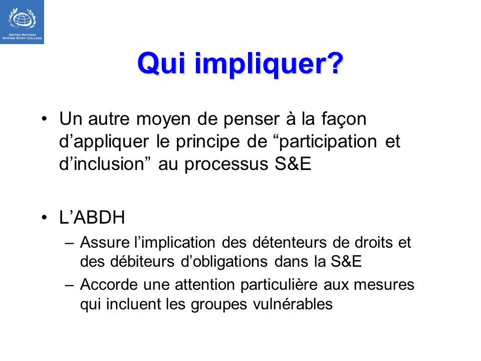 Qui impliquer? Un autre moyen de penser à la façon dappliquer le principe de participation et dinclusion au processus S&E LABDH –Assure limplication d