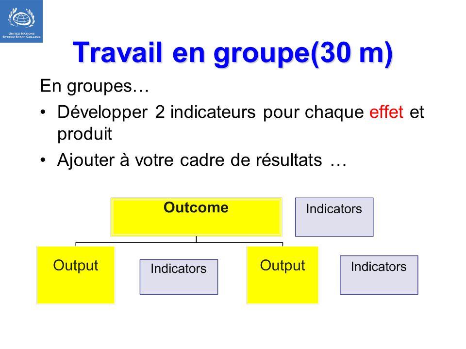Travail en groupe(30 m) En groupes… Développer 2 indicateurs pour chaque effet et produit Ajouter à votre cadre de résultats …